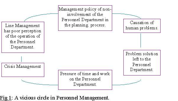 john storey hrm model New perspectives on human resource management john storey limited preview - 1999 new perspectives on human resource management  packard hrm model hrm.